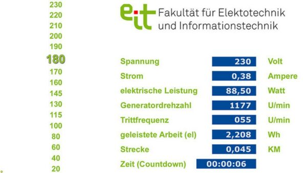 Energy Bike Physik - Energiefahrrad Ranking