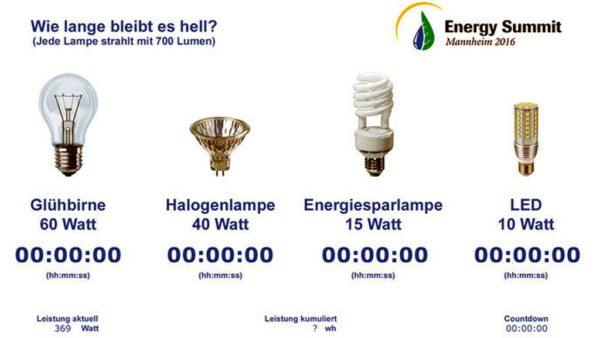 Energy Bike Screen erzeugte Leistung und Arbeit